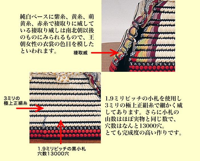 国宝 櫛引八幡神社所蔵模写 白糸褄取威之大鎧